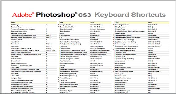 Photoshop CS3 Cheat Sheet