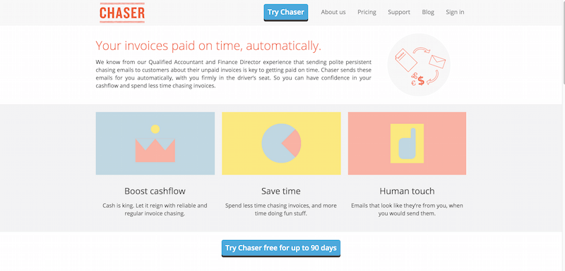 Chaser Your invoices paid on time automatically