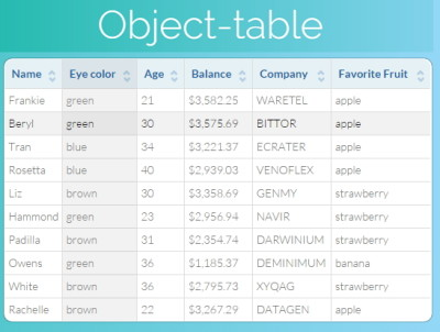 object-table