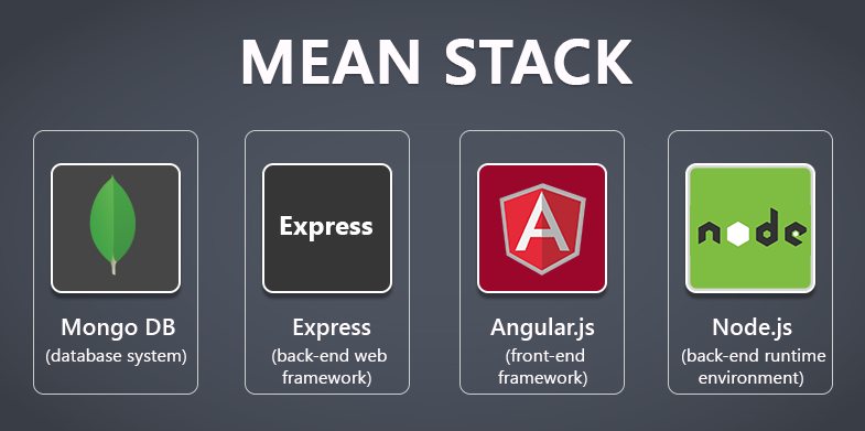 7 Features of MEAN Stack
