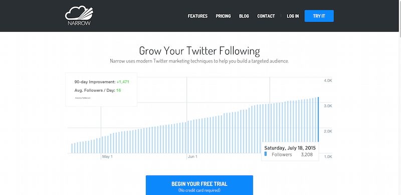Narrow   Twitter Marketing