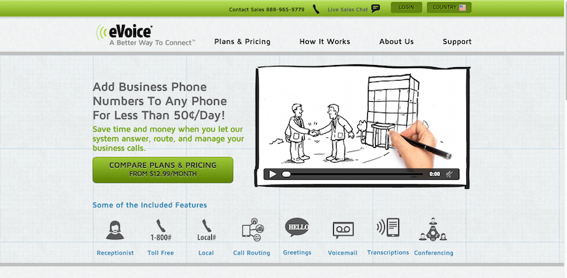 Small Business Phone Numbers eVoice