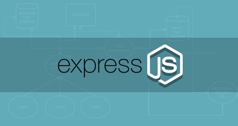 Express Frameworks
