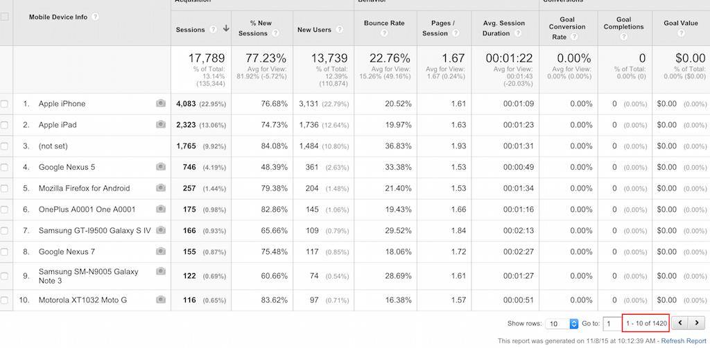 Devices-Google-Analytics
