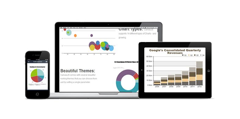HTML5 & JavaScript Charts – CanvasJS