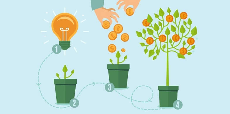 5 Ways Funding a Startup Is Easier Than You Think - 785