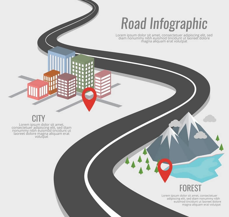 The New Experience-Based PPC infograph