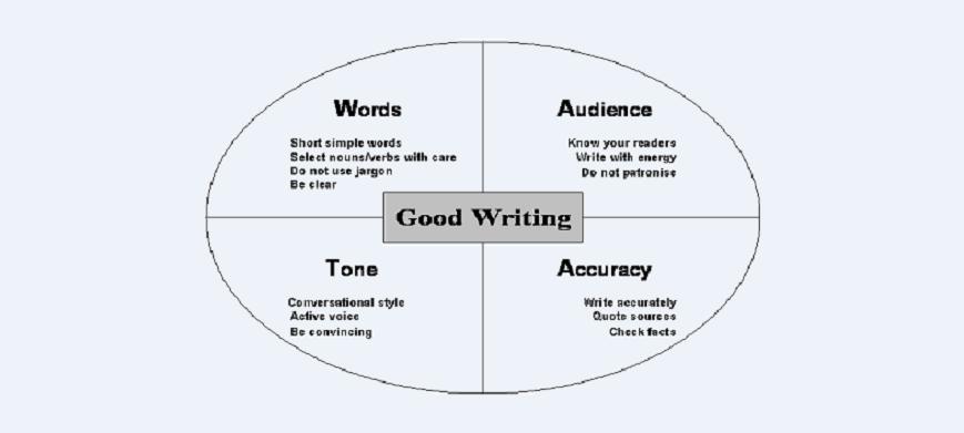 good writing 1