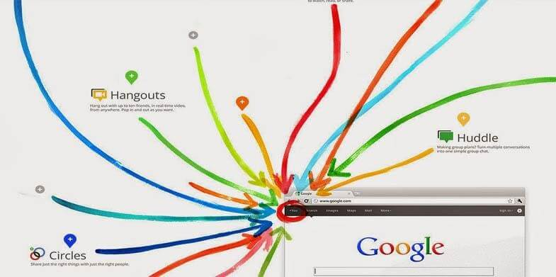 Optimize your G+ Account