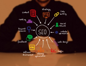 9-On-Page-SEO-Tricks-For-Further-Developing-You-Business-805X428