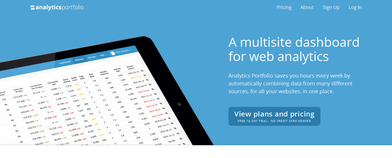 Analytics Portfolio
