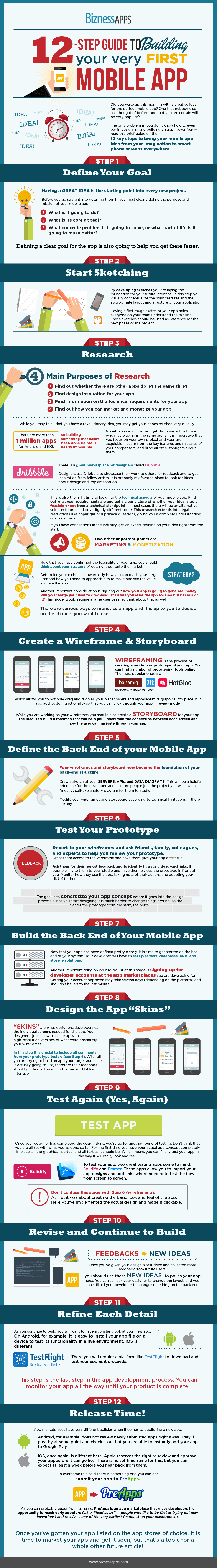 Infograph-on-Building-Mobile-App