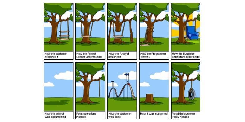 People see designs