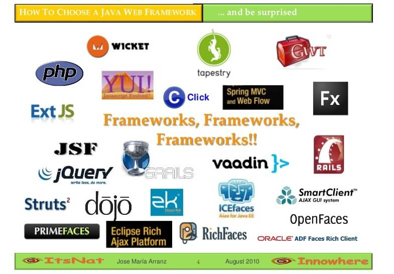 java-web-framework