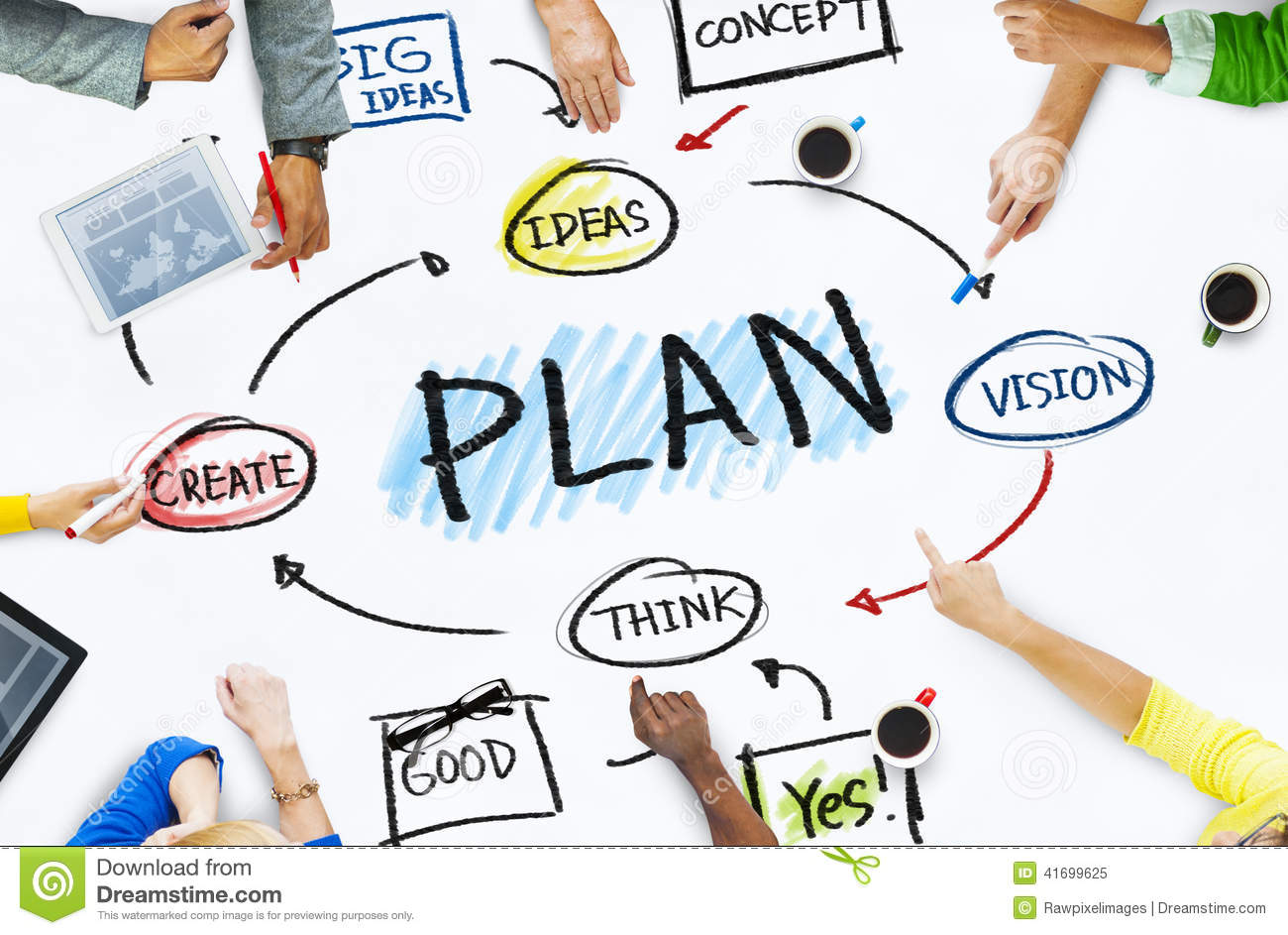 begin-with-plan