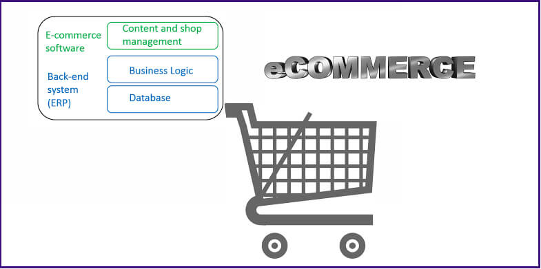 e-commerce-features