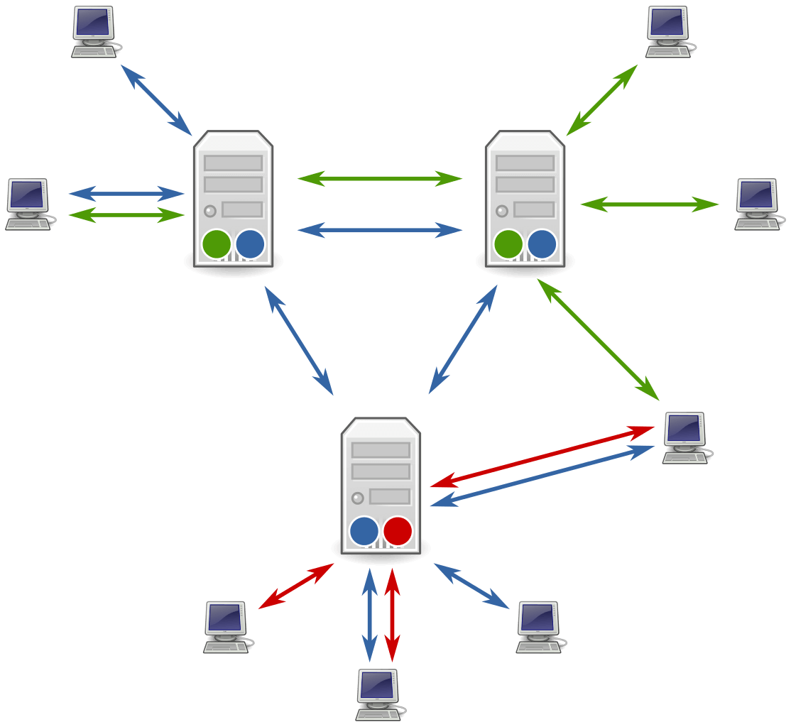reliable-server