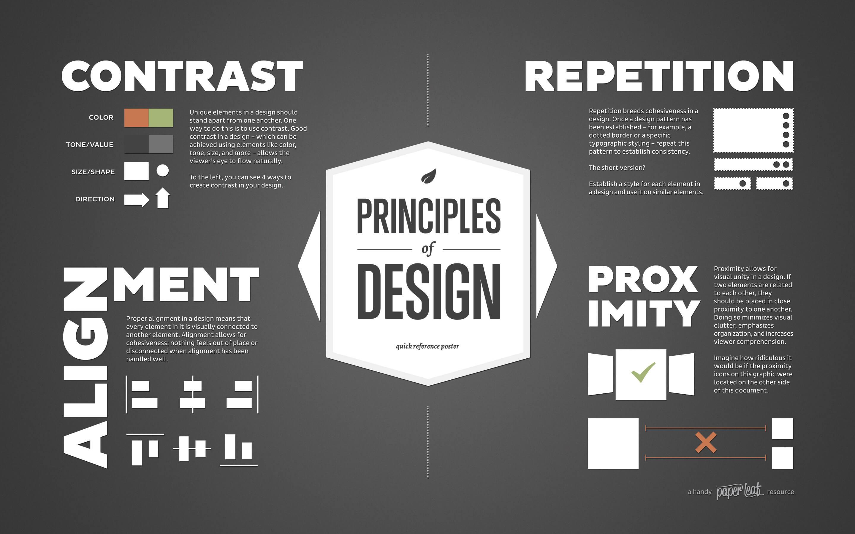 theory-of-design - Web Designer