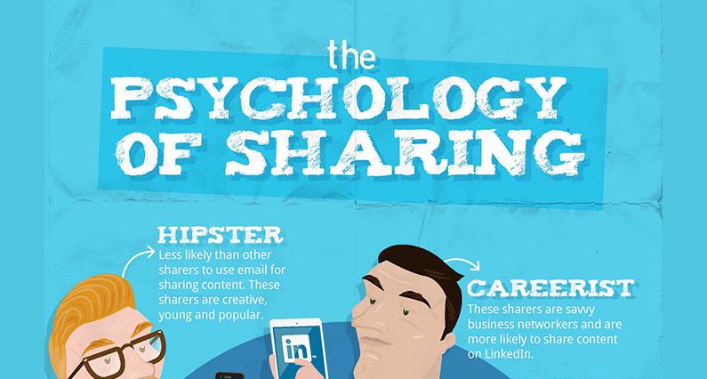 Psychology of Sharing