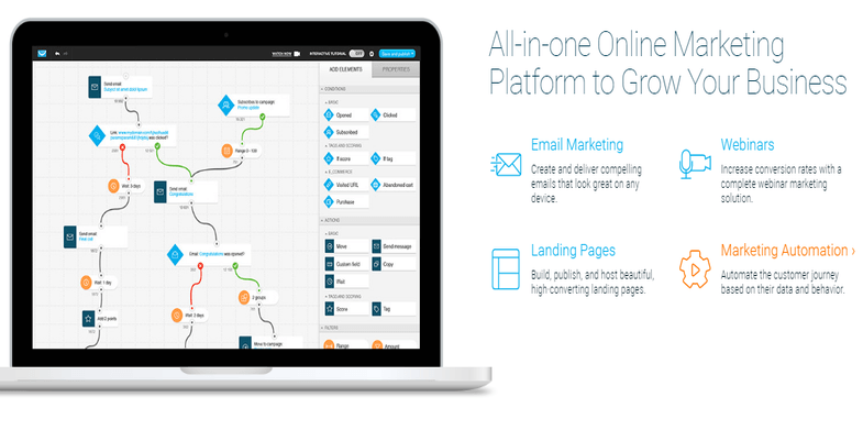 getresponse all in one online marketing solutiononline marketing platform