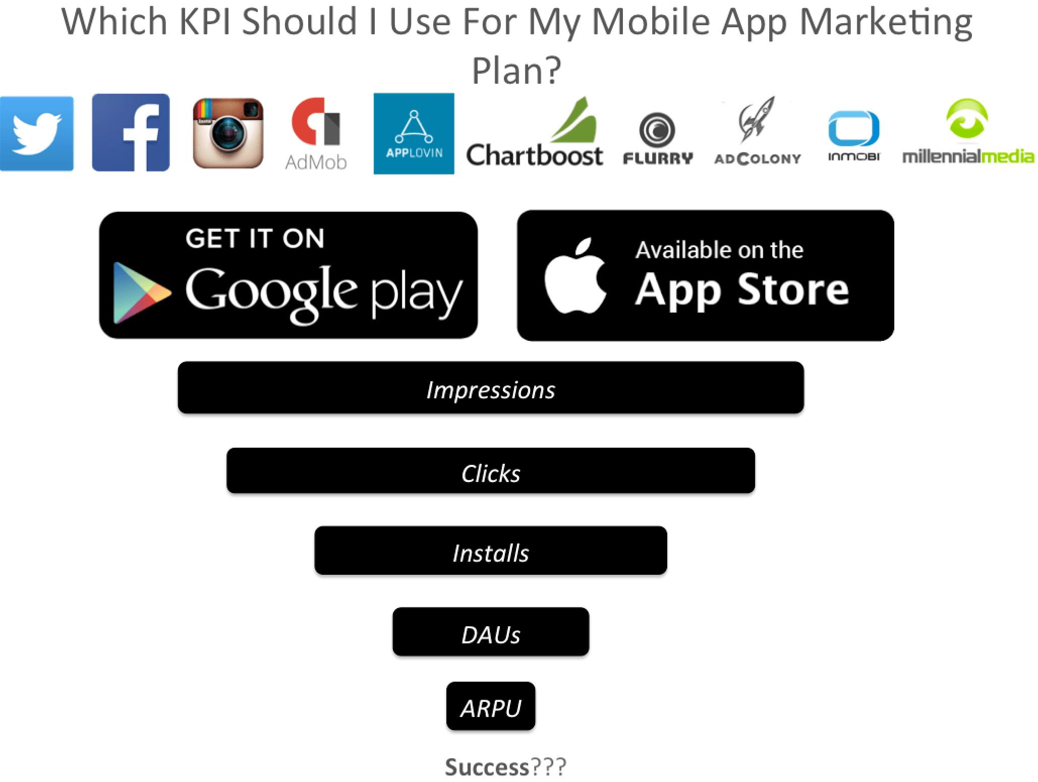 App Marketing Plab