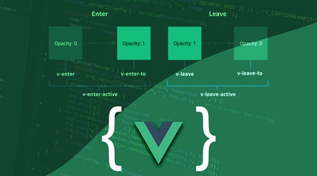 Events and Transitions in VueJS