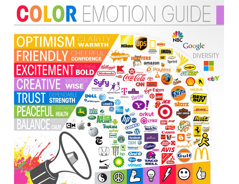 Using the psychology of color to boost your WordPress website conversions