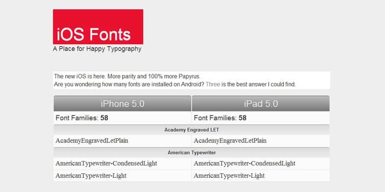 iOS fonts