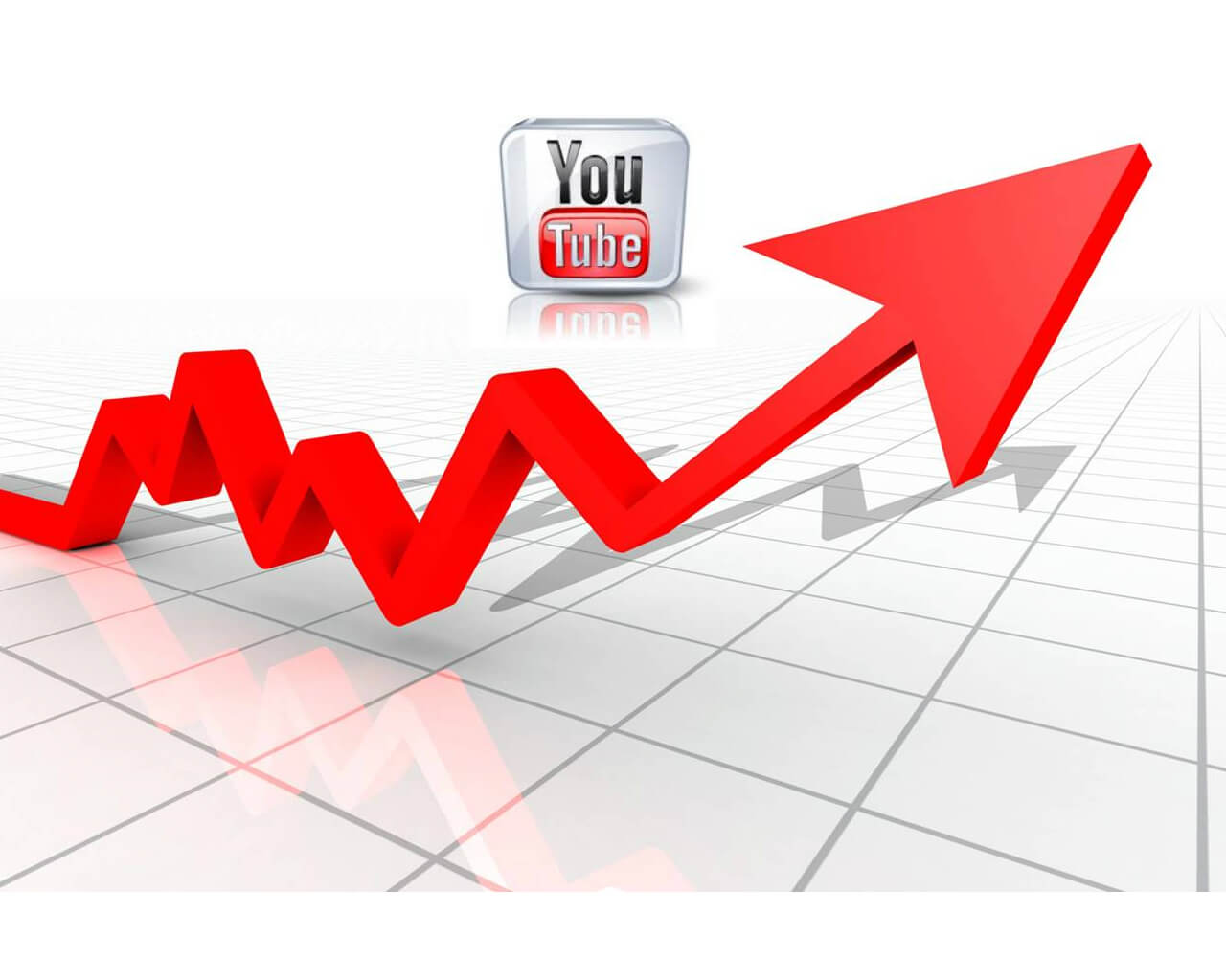 Growth of YouTube Subs