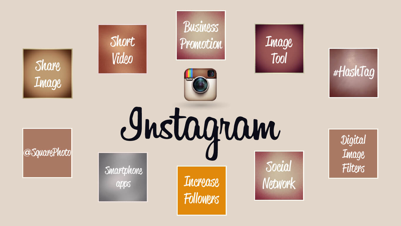 Tricks to Use Instagram
