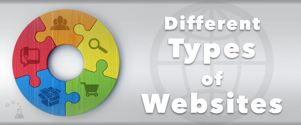 Types of Website