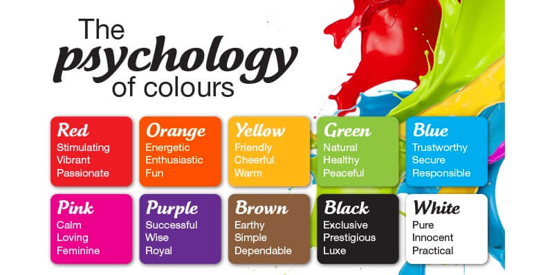 Bad Uses of Colors