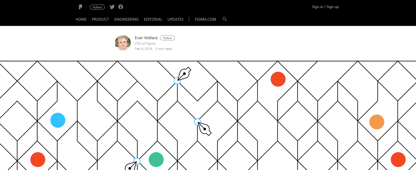 Concepts of Grids