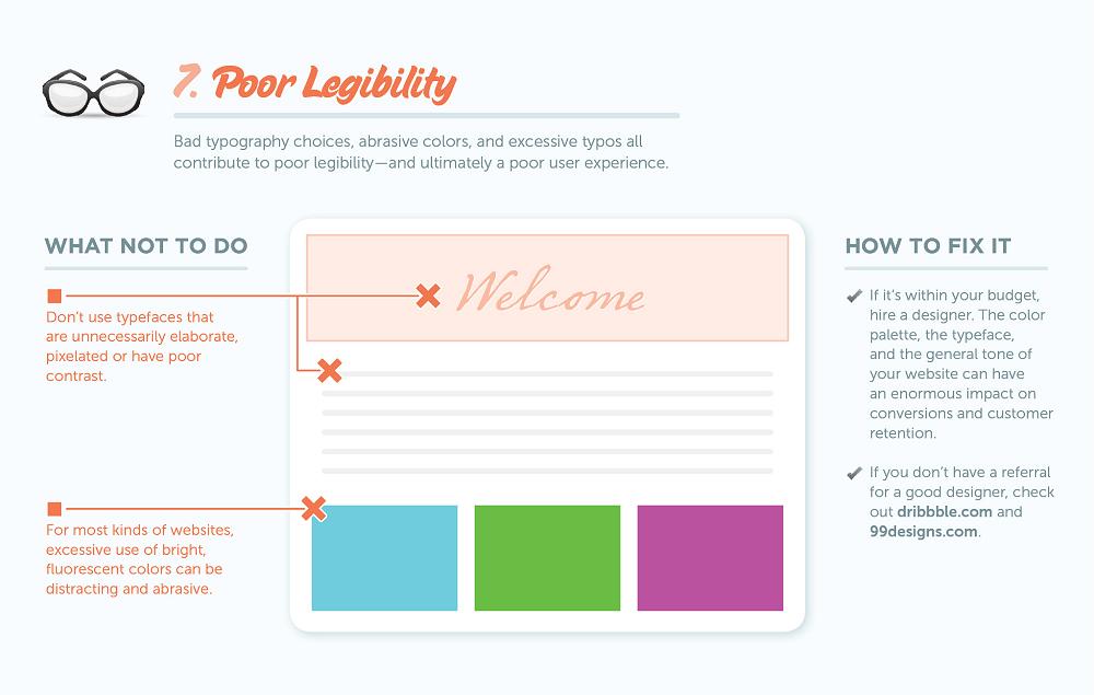 Poor Legibility