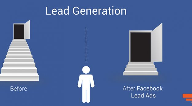 Facebook Posts for Lead Generation