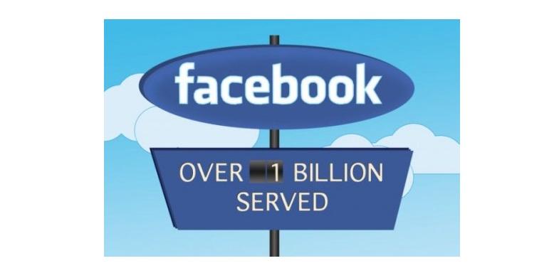 Popular Social Sites