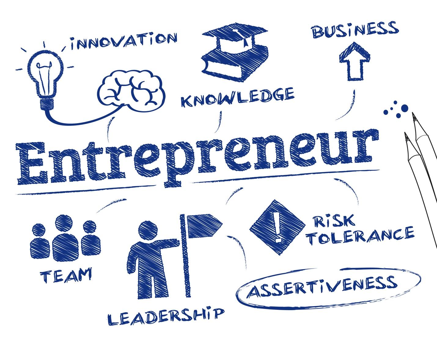 entrepreneurial skills