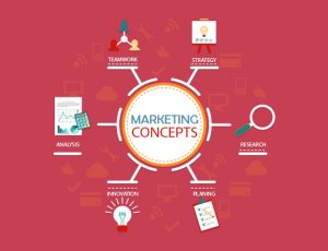 Upcoming Changes in Digital Marketing