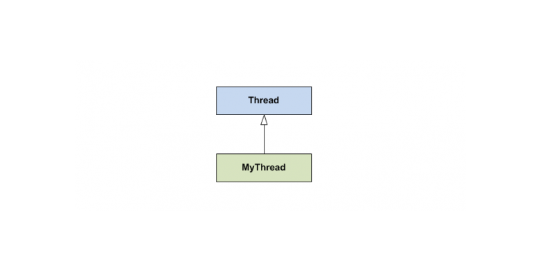 Thread Class