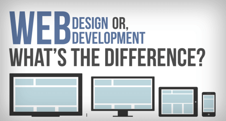 What the difference in web design & web development