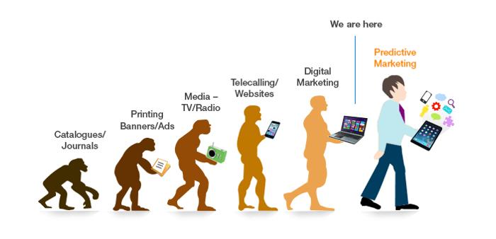 Predictive personalization
