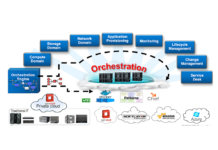 Cloud Orchestration