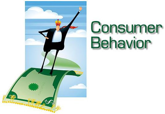 Customer Behavior concepts