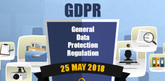 GDPR Impacts