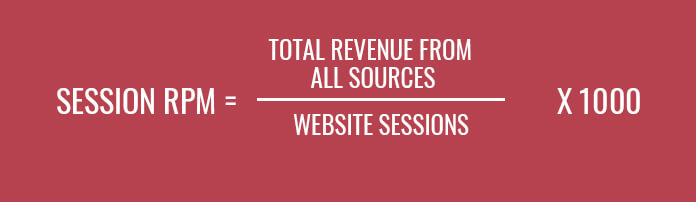 Facts About Session Rpm- Why Successful Publishers Focus On It?