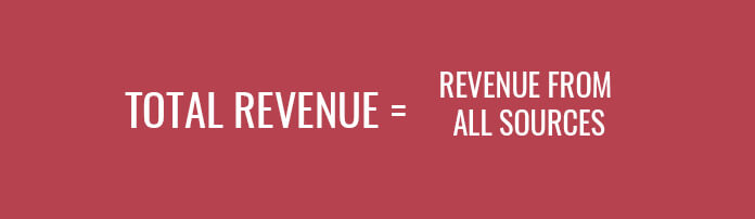 total revenue equation