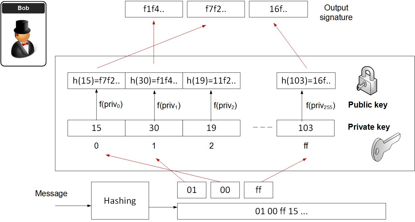 quantum example