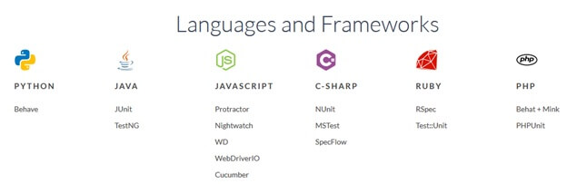 Languages and Framework
