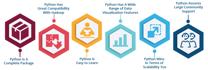 Python and datascience-03