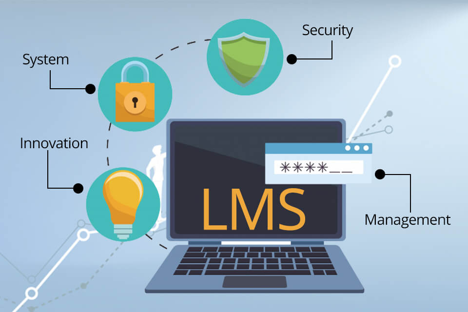 LMS Software